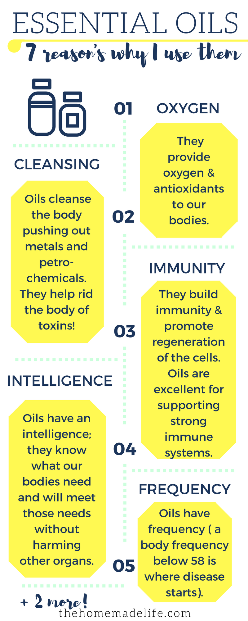 7 reasons why I use essential oils